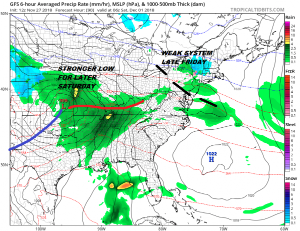 stormy weather pattern