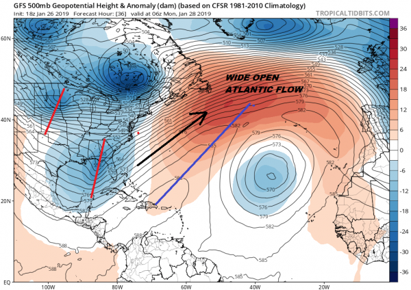 Ocean Storm East Arctic Front West Stuck In Between