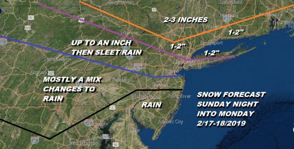 SNOW FORECAST SUNDAY NIGHT INTO MONDAY 2/17-18/2019