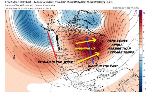April Brings Volatility Cutoff Lows Warmer Weather