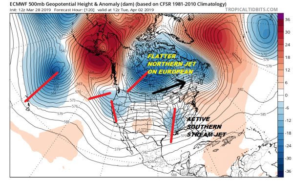Model Differences Low Along East Coast Midweek