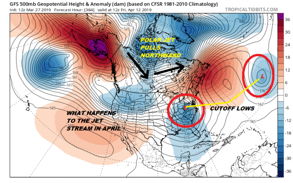April Brings Volatility Cutoff Lows Warmer Weather