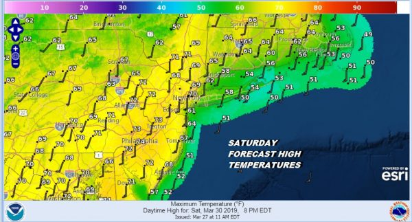 Clouds Wind Direction Drive Temperatures Next 3 Days