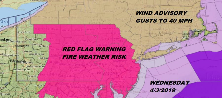 Fire Weather Risk Wind Advisories