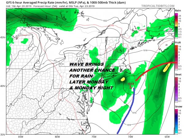 Long Range Weather Active Pattern Slowly Relaxes