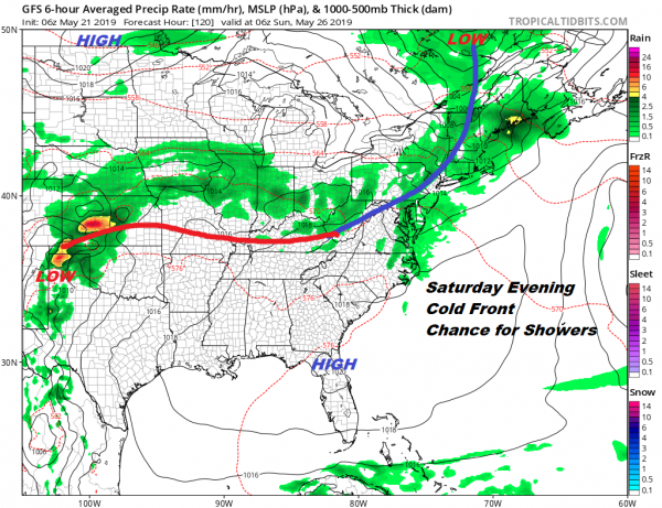 Beautiful Breezy Sunny Tuesday Nice Wednesday Memorial Day Weekend Weather Outlook