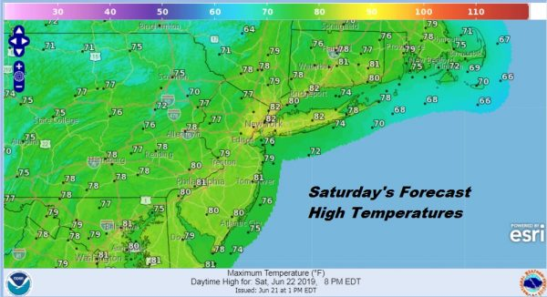 Summer Weekend Sunshine No Issues Low Humidity Perfect Weather