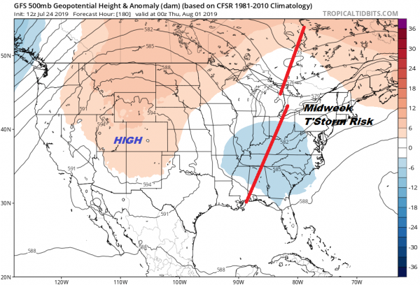 Tropics & The Long Range Weather Outlook Summer Continues