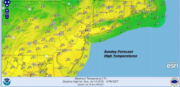 Summer Weather Sunday Sunshine Near 90 Moderate Humidity