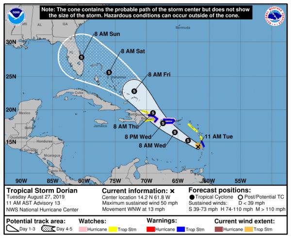 Dorian Heading Toward Puerto Rico Hurricane Watch Posted