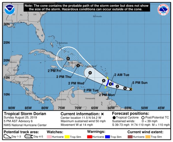 Dorian Strengthening Warnings Expanded Windward Islands