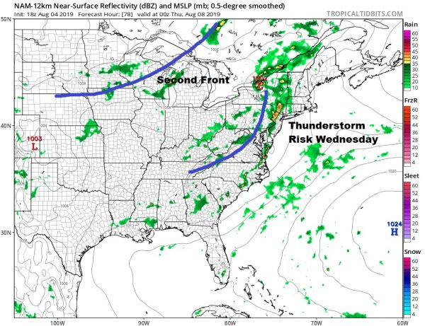 Week Ahead Weather Cold Fronts Shower Chances