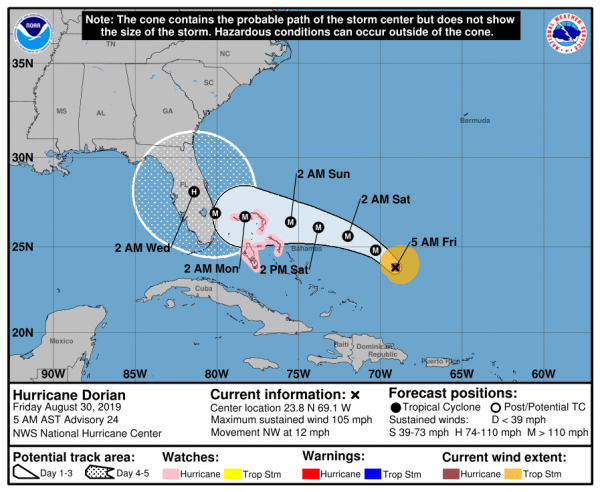 Hurricane Watch NW Bahamas Dorian Forecast to Reach Major Hurricane Strength