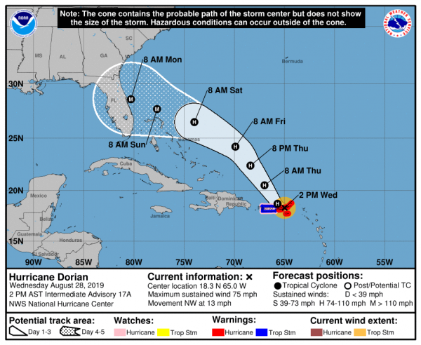 Dorian Becomes a Hurricane 75 MPH Winds Risk Grows for Florida SE US