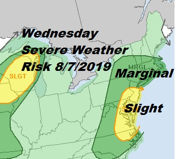 Scattered Heavy Thunderstorms This Evening, Severe Weather Risk Late Wednesday