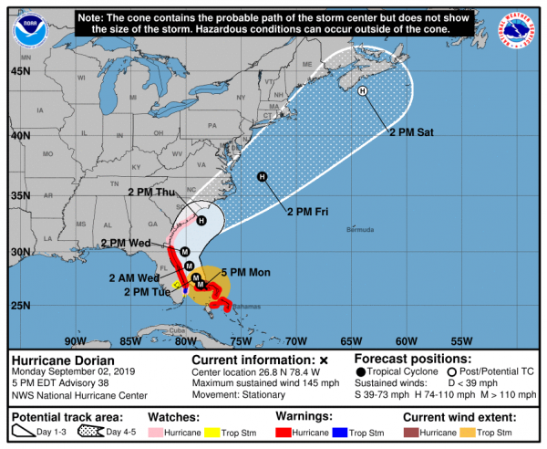 Hurricane Watch Georgia South Carolina Coasts Dorian Stationary Over Grand Bahama
