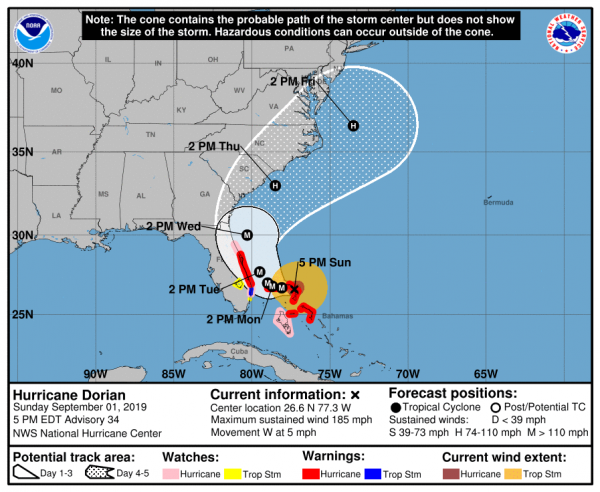 Hurricane Warnings Parts of East Florida Catastrophic Hurricane Dorian Over Great Abaco Island 185 MPH Category 5