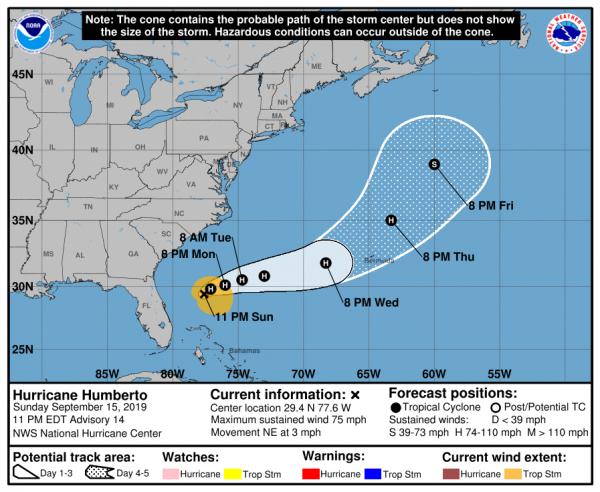 Humberto Becomes A Hurricane Beautiful September Weather Ahead