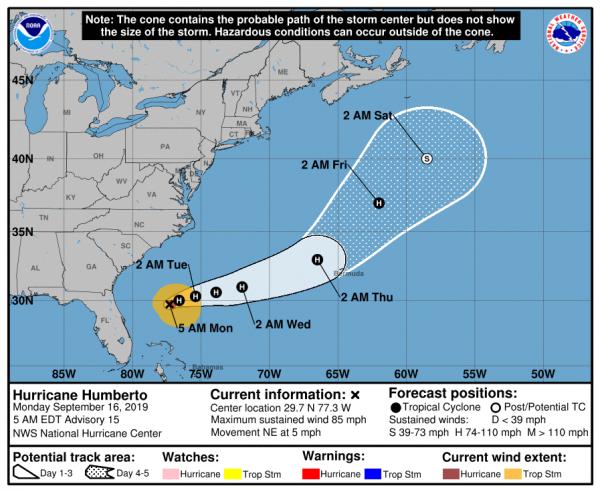 Week Ahead Quiet September Weather Humberto Heads East Toward Bermuda