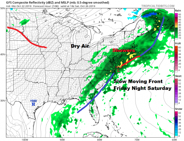 Showers Arrive Later Today, Dry Wednesday Thursday, Showers Friday Night Saturday