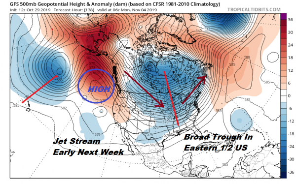 Long Range November West To East Pattern Normal Ups & Downs