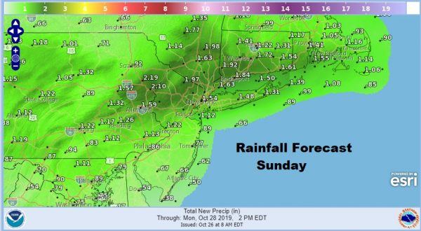Saturday The Better Weekend Day Rain Sunday Halloween Looks Wet