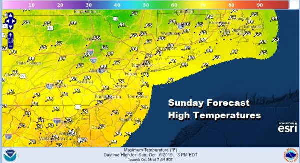Sunday Forecast High Temperatures