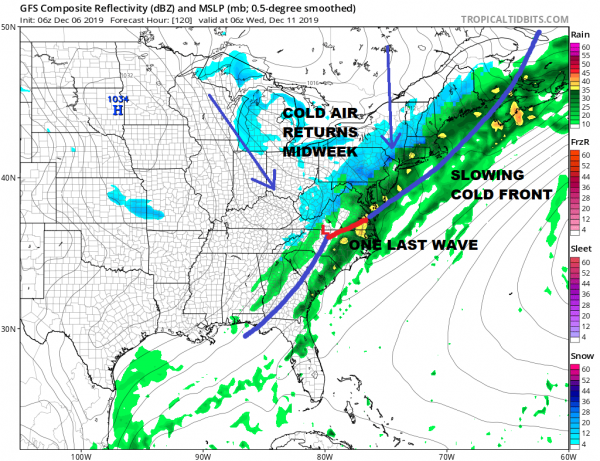 Arctic Front Moves Through Nice Weekend Active Weather Next Week