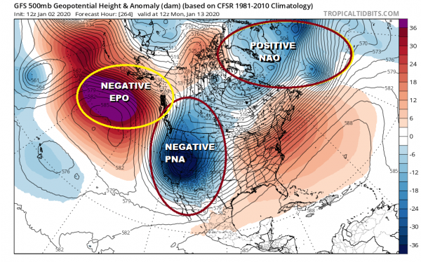 Long Range Unfavorable For Major Snow Events I-95 Corridor Next 2 Weeks