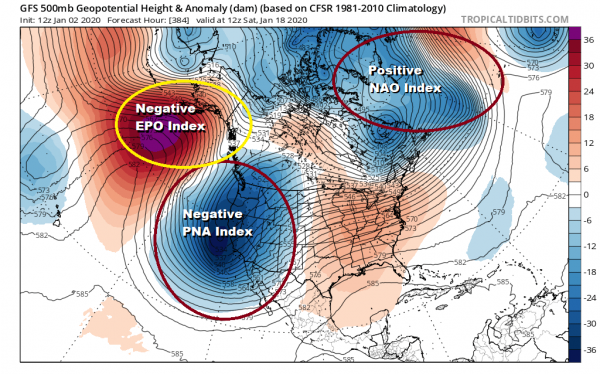 Long Range Unfavorable For Major Snow Events I-95 Corridor Next 2 Weeks