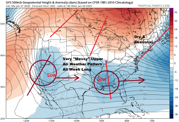 Quiet Mid Winter Weather Weekend Coastal Storm Options Remain Open