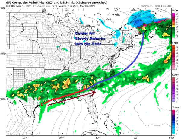 March Lamb Arrives Sunshine Warmer Into Midweek Lake Week Ocean Storm Develops