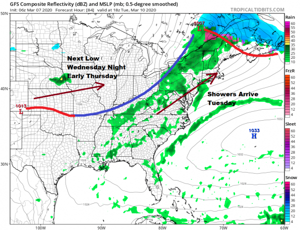 Major Storm Exitis Nice Weekend Warmer Temperatures Begin Sunday