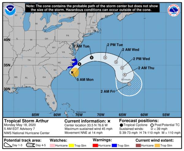Arthur Nears North Carolina Coast Will Turn East Tonight & Tuesday