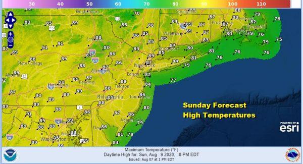 Warm Humid Sunday August Dog Days Continue Week Ahead